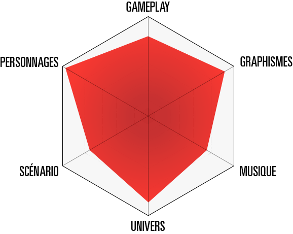 Diagramme_TLOU